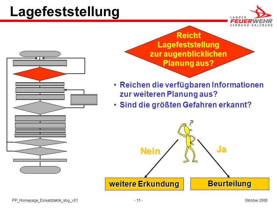 - 11 -Oktober 2008PP_Homepage_Einsatztaktik_sbg_v01 Reichen die verfügbaren Informationen zur weiteren Planung aus? Sind die größten Gefahren erkannt?