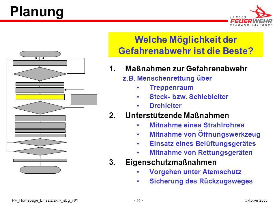 - 14 -Oktober 2008PP_Homepage_Einsatztaktik_sbg_v01 Planung 1.Maßnahmen zur Gefahrenabwehr z.B. Menschenrettung über Treppenraum Steck- bzw. Schieblei