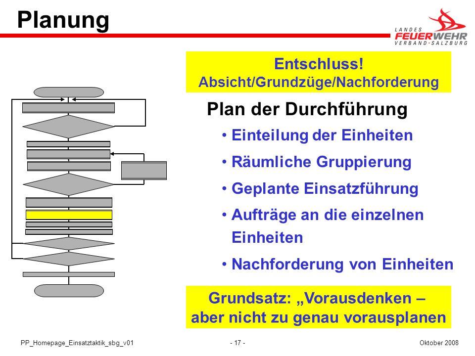 - 17 -Oktober 2008PP_Homepage_Einsatztaktik_sbg_v01 Planung Plan der Durchführung Einteilung der Einheiten Räumliche Gruppierung Geplante Einsatzführu