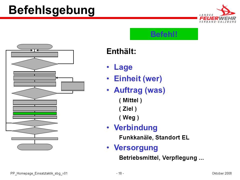 - 18 -Oktober 2008PP_Homepage_Einsatztaktik_sbg_v01 Befehl! Enthält: Lage Einheit (wer) Auftrag (was) ( Mittel ) ( Ziel ) ( Weg ) Verbindung Funkkanäl