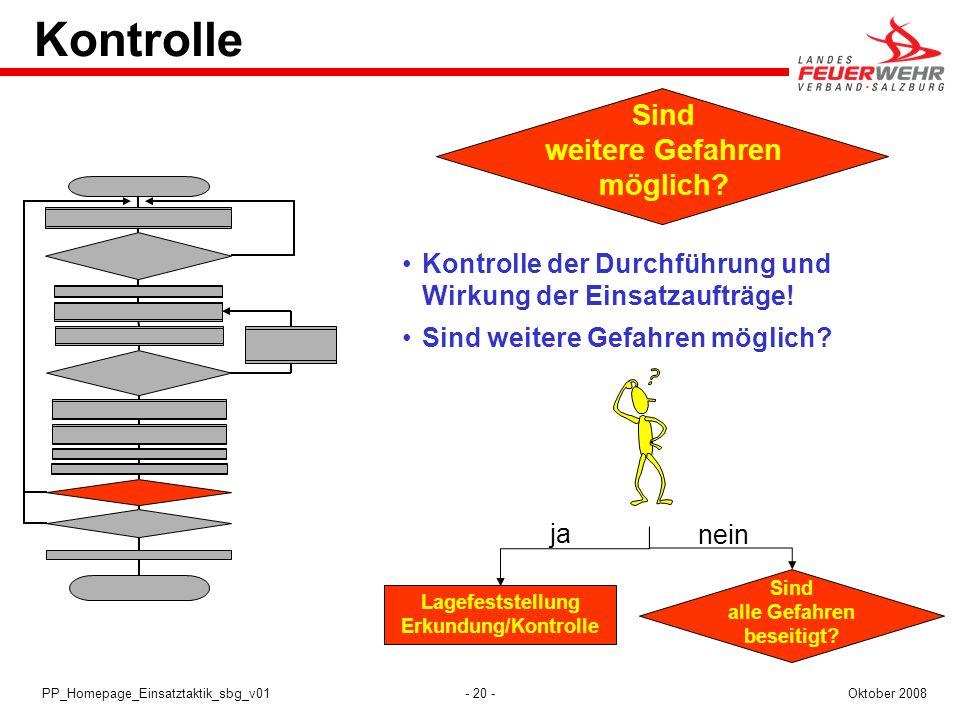 - 20 -Oktober 2008PP_Homepage_Einsatztaktik_sbg_v01 Sind weitere Gefahren möglich? Kontrolle der Durchführung und Wirkung der Einsatzaufträge! Sind we