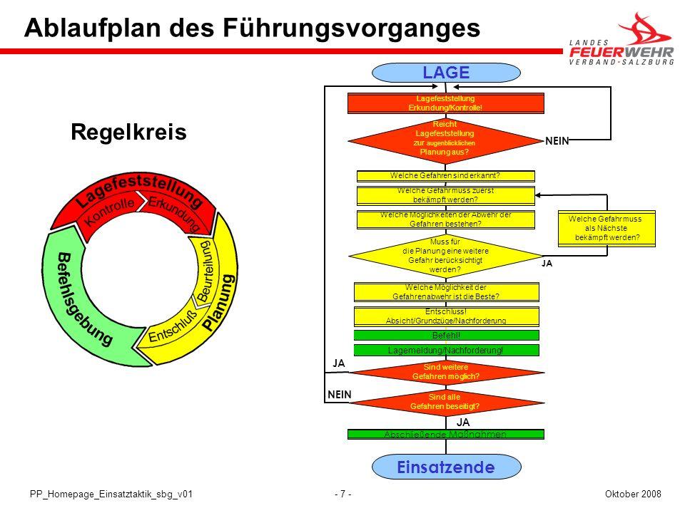 - 7 -Oktober 2008PP_Homepage_Einsatztaktik_sbg_v01 Reicht Lagefeststellung zur augenblicklichen Planung aus? Lagefeststellung Erkundung/Kontrolle! LAG