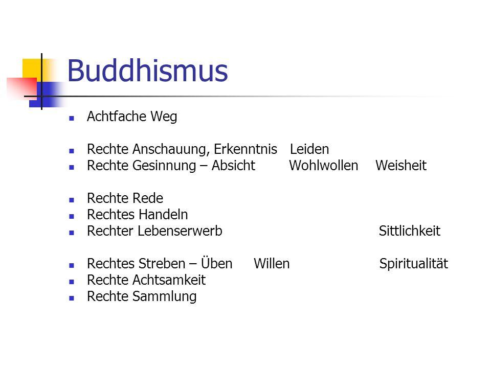 Buddhismus Achtfache Weg Rechte Anschauung, Erkenntnis Leiden Rechte Gesinnung – Absicht Wohlwollen Weisheit Rechte Rede Rechtes Handeln Rechter Leben