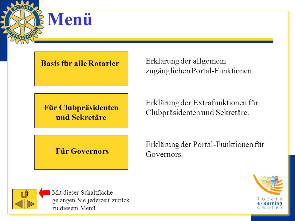 Menü Erklärung der allgemein zugänglichen Portal-Funktionen.