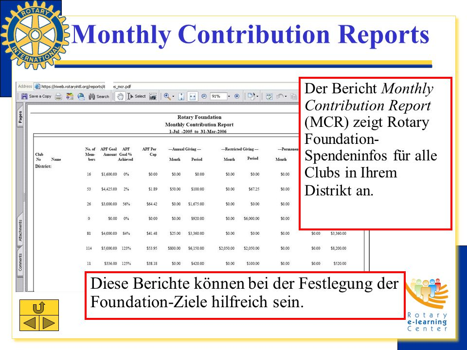Monthly Contribution Reports Der Bericht Monthly Contribution Report (MCR) zeigt Rotary Foundation- Spendeninfos für alle Clubs in Ihrem Distrikt an.