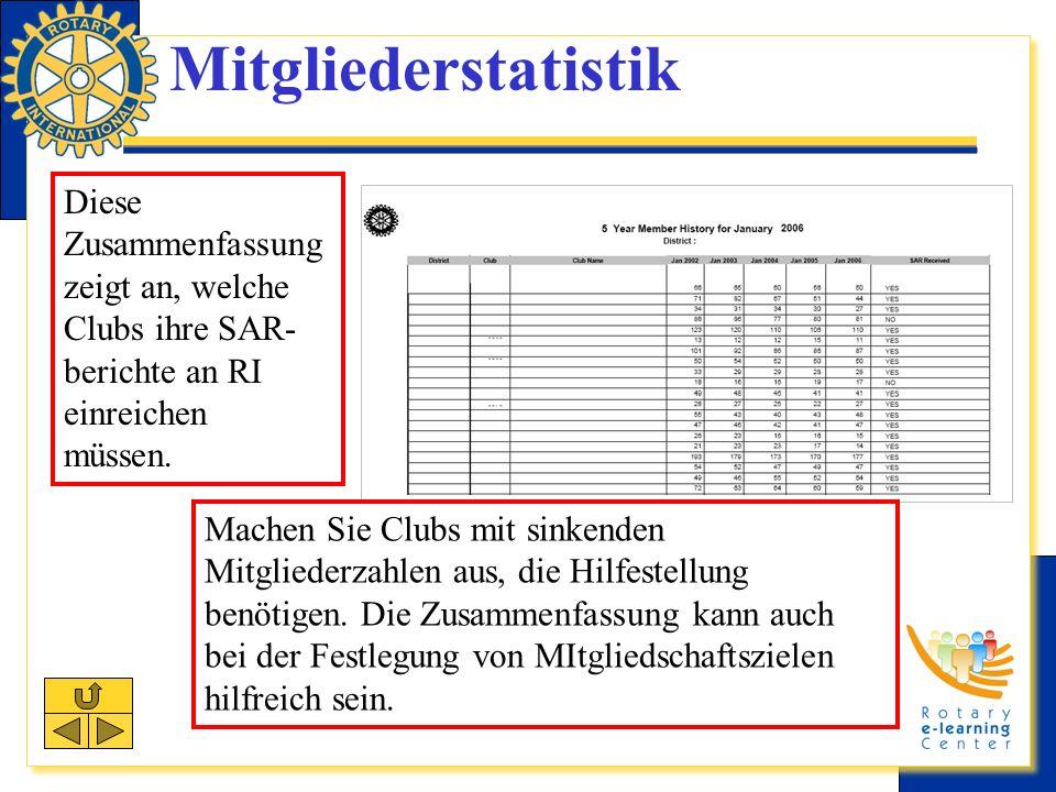 Mitgliederstatistik Diese Zusammenfassung zeigt an, welche Clubs ihre SAR- berichte an RI einreichen müssen.