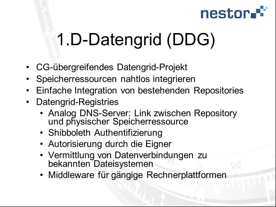 1.D-Datengrid (DDG) CG-übergreifendes Datengrid-Projekt Speicherressourcen nahtlos integrieren Einfache Integration von bestehenden Repositories Datengrid-Registries Analog DNS-Server: Link zwischen Repository und physischer Speicherressource Shibboleth Authentifizierung Autorisierung durch die Eigner Vermittlung von Datenverbindungen zu bekannten Dateisystemen Middleware für gängige Rechnerplattformen
