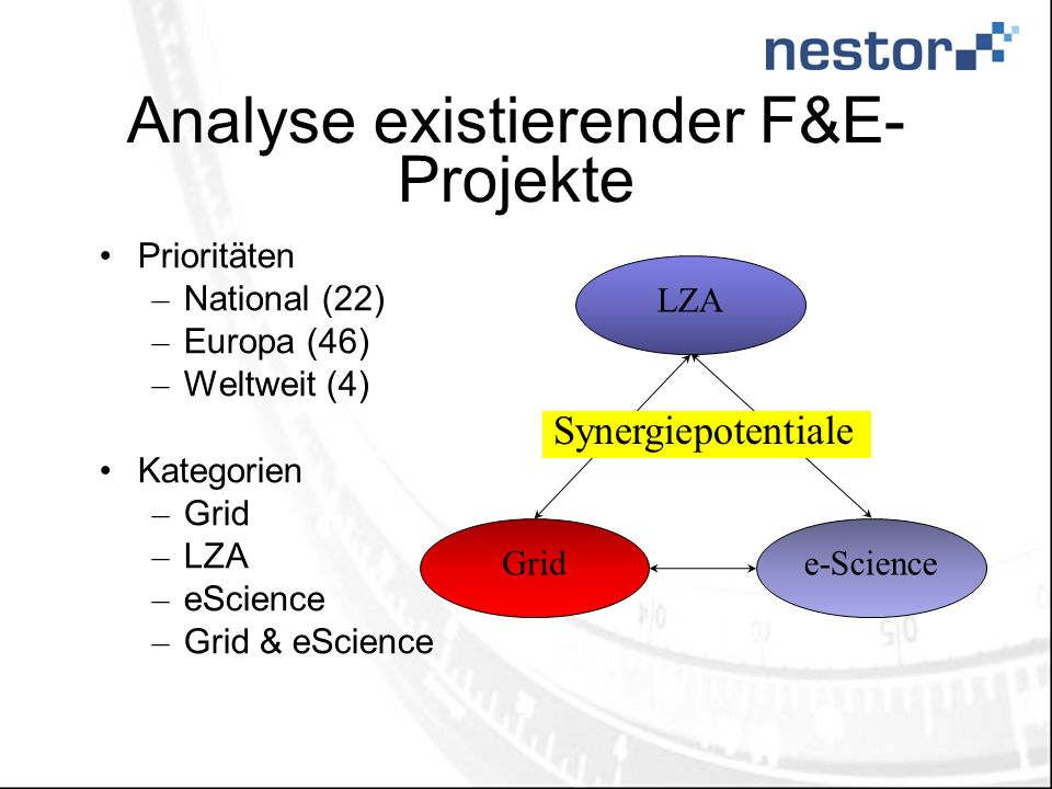Analyse existierender F&E- Projekte Prioritäten – National (22) – Europa (46) – Weltweit (4) Kategorien – Grid – LZA – eScience – Grid & eScience e-Sc