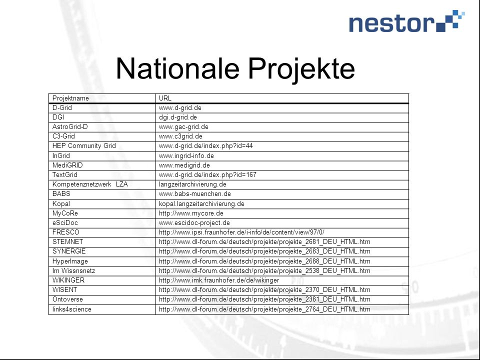 Nationale Projekte ProjektnameURL D-Gridwww.d-grid.de DGIdgi.d-grid.de AstroGrid-Dwww.gac-grid.de C3-Gridwww.c3grid.de HEP Community Gridwww.d-grid.de