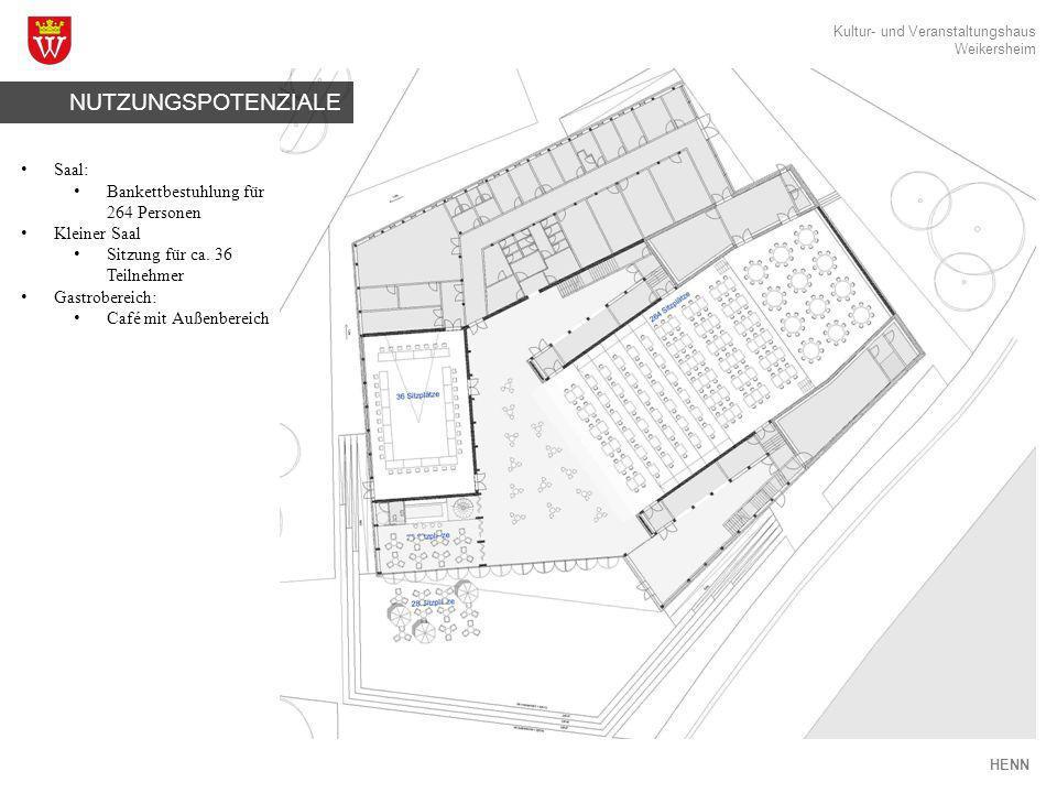 Kultur- und Veranstaltungshaus Weikersheim HENN NUTZUNGSPOTENZIALE Saal: Bankettbestuhlung für 264 Personen Kleiner Saal Sitzung für ca. 36 Teilnehmer
