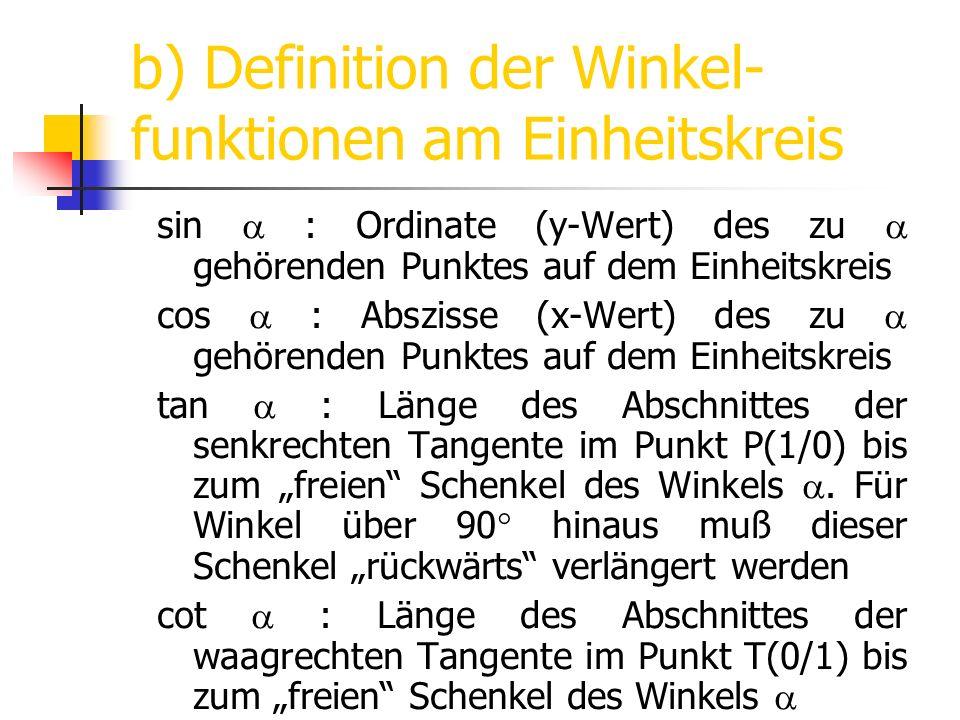 b) Definition der Winkel- funktionen am Einheitskreis sin : Ordinate (y-Wert) des zu gehörenden Punktes auf dem Einheitskreis cos : Abszisse (x-Wert)