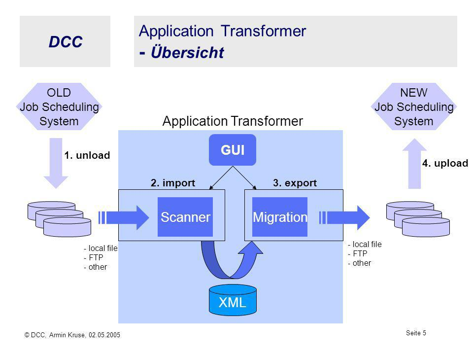DCC © DCC, Armin Kruse, 02.05.2005 Seite 5 Application Transformer - Übersicht ScannerMigration XML OLD Job Scheduling System GUI 1.
