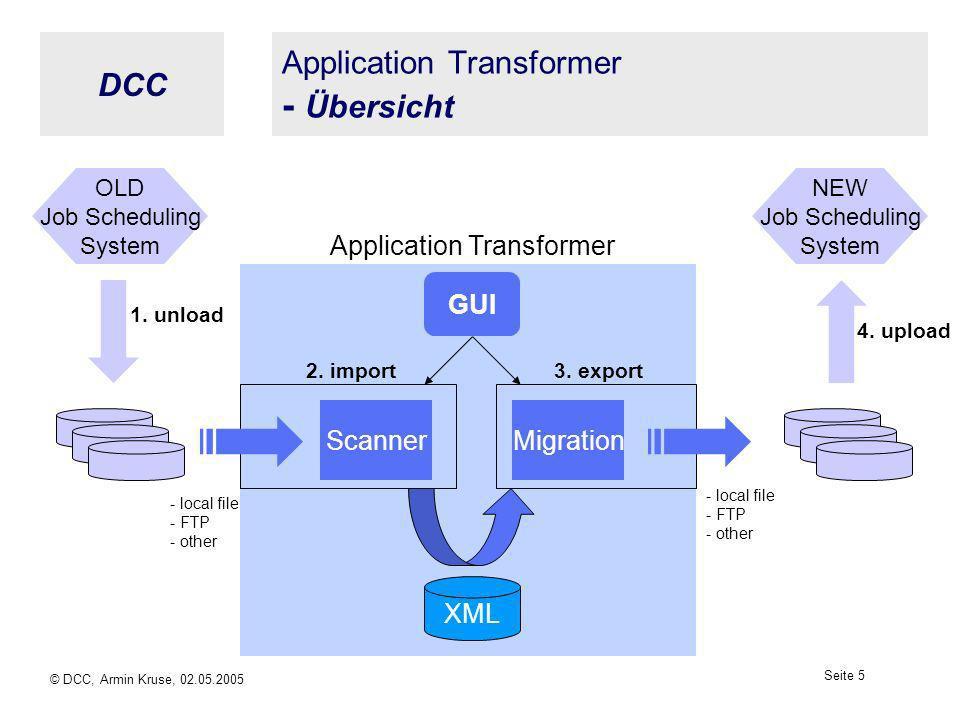 DCC © DCC, Armin Kruse, 02.05.2005 Seite 4 Application Transformer Hauptziele bei der Entwicklung des Migrationstools Betriebssystemunabhängig » Java