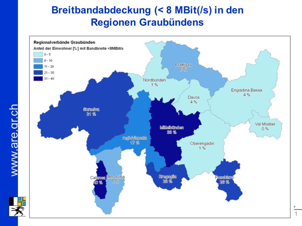www.are.gr.ch Kanton Graubünden ARE 11 Breitbandabdeckung (< 8 MBit(/s) in den Regionen Graubündens