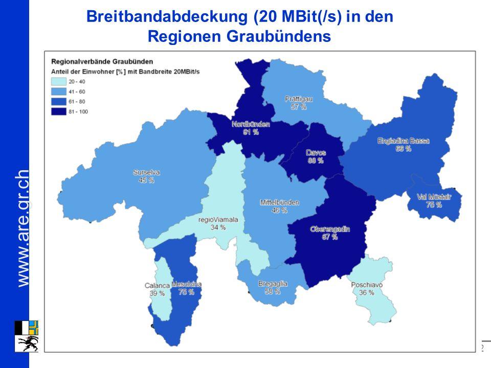 www.are.gr.ch Kanton Graubünden ARE 12 Breitbandabdeckung (20 MBit(/s) in den Regionen Graubündens