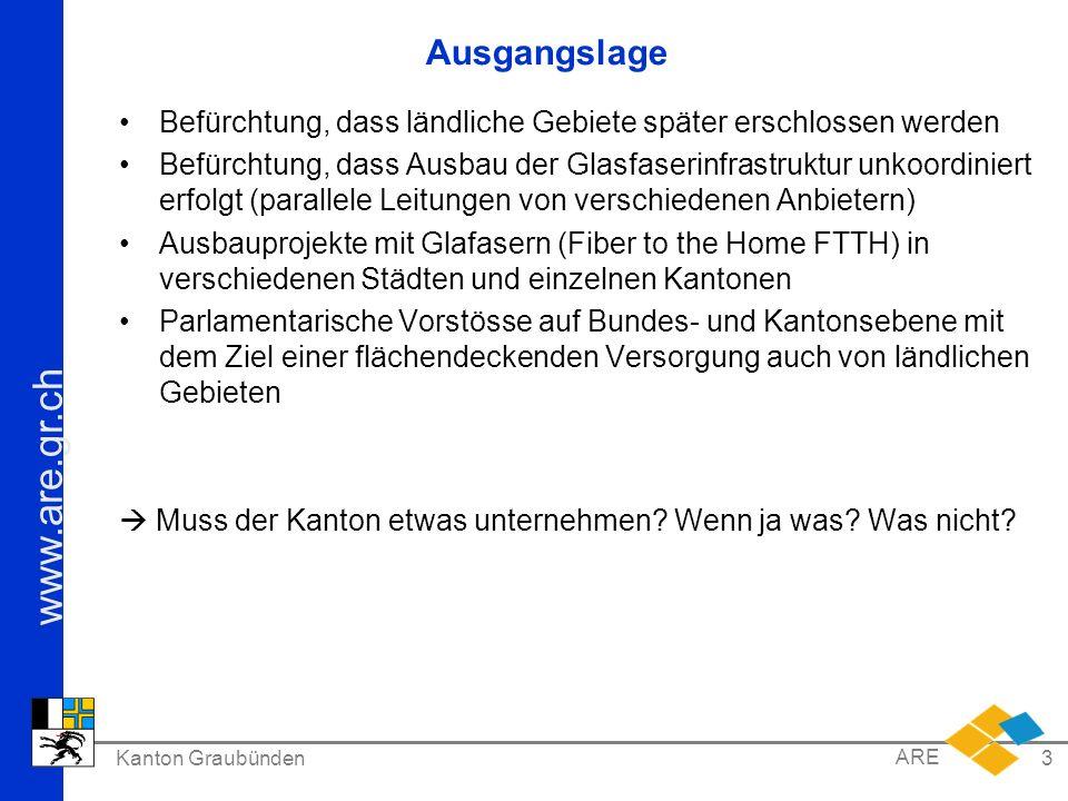 www.are.gr.ch Kanton Graubünden ARE 14 Situation Breitbandversorgung GR und CH - Fazit Kabelnetzbetreiber: Abdeckung ist im Vergleich zur Schweiz geringer (72% im Vergleich zu 90%), Kabelnetzbetreiber: Ausbau in erster Priorität innerhalb von bereits erschlossenen Ortschaften, Breitband mit DSL-Technik: Ca.