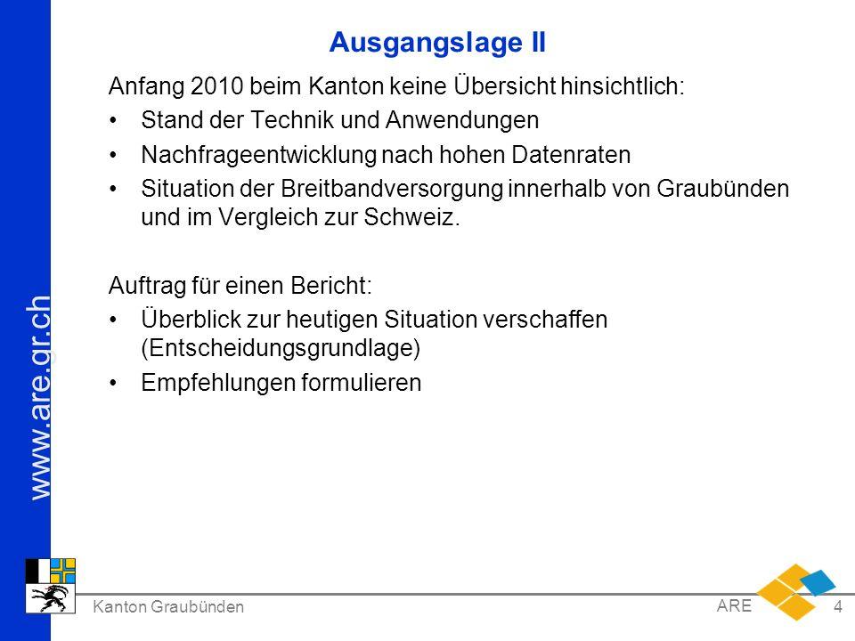 www.are.gr.ch Kanton Graubünden ARE 4 Ausgangslage II Anfang 2010 beim Kanton keine Übersicht hinsichtlich: Stand der Technik und Anwendungen Nachfrag