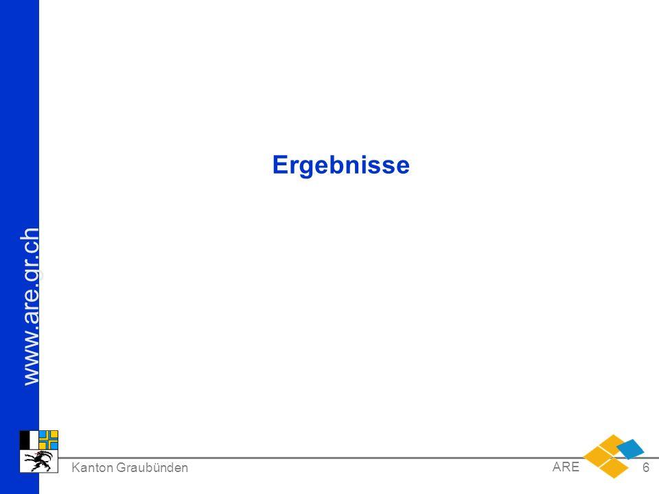 www.are.gr.ch Kanton Graubünden ARE 7 Glasfaserinfrastruktur GR (Fernnetze)