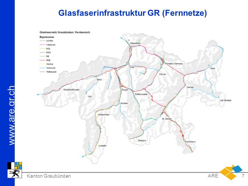 www.are.gr.ch Kanton Graubünden ARE 8 Fazit Fernnetze Im Hinblick auf eine mögliche Erschliessung von Haushalten und Unternehmen mit Glasfasern, steht im Kanton Graubünden eine gut ausgebaute und ausbaubare Fernbereichsinfrastruktur zur Verfügung.