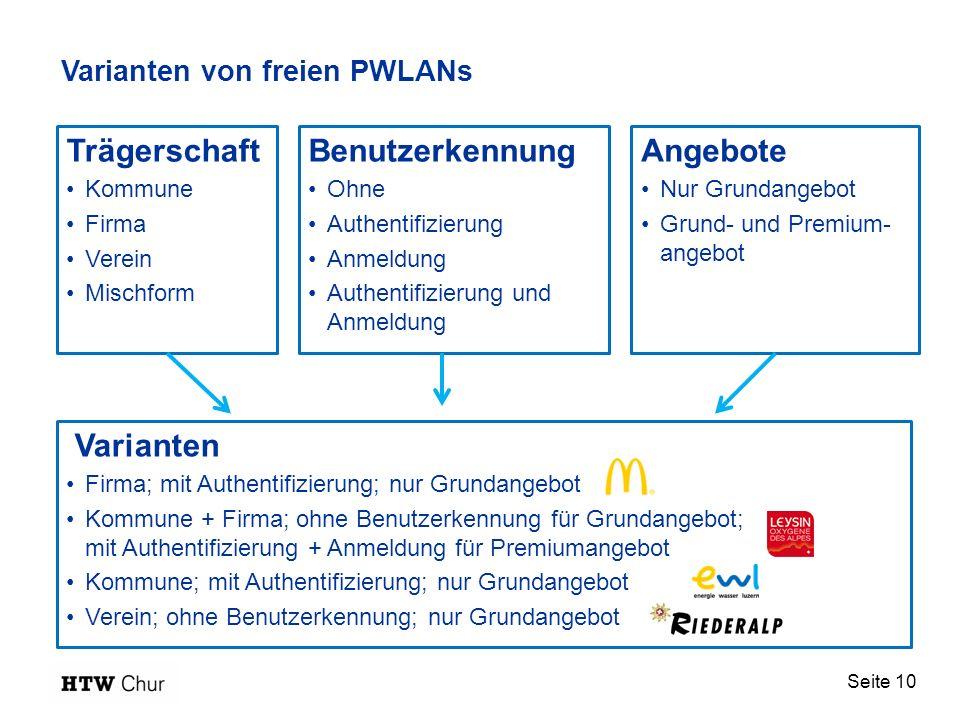 Seite 10 Varianten von freien PWLANs Trägerschaft Kommune Firma Verein Mischform Benutzerkennung Ohne Authentifizierung Anmeldung Authentifizierung un