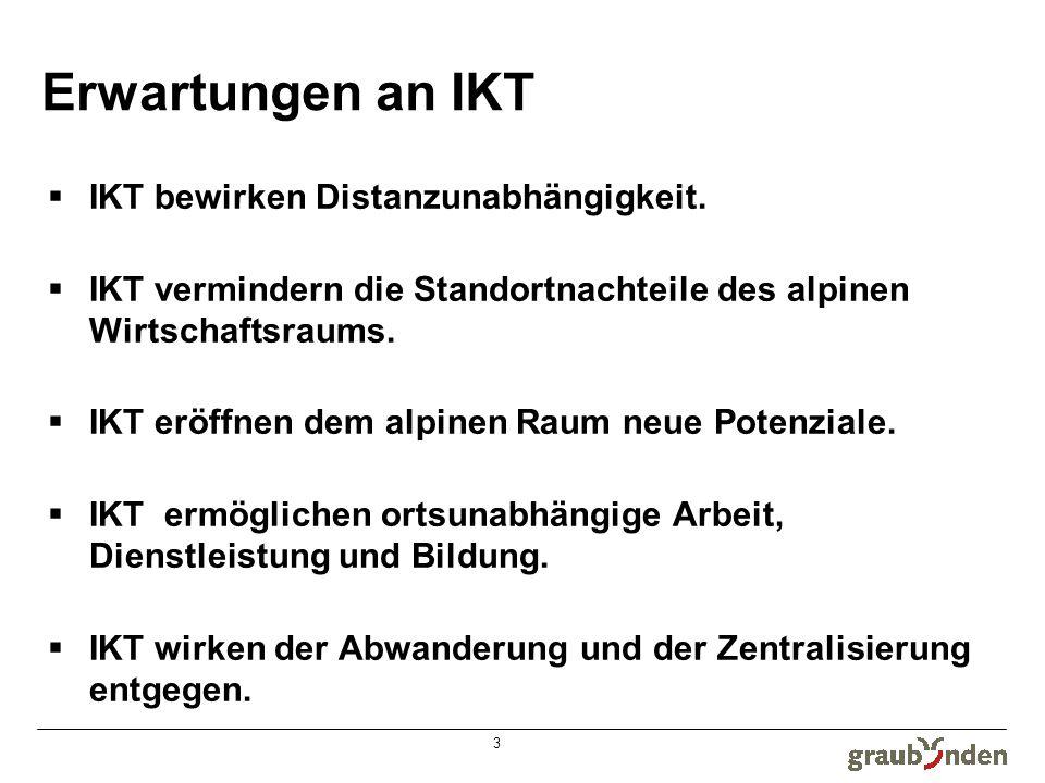IKT bewirken Distanzunabhängigkeit.