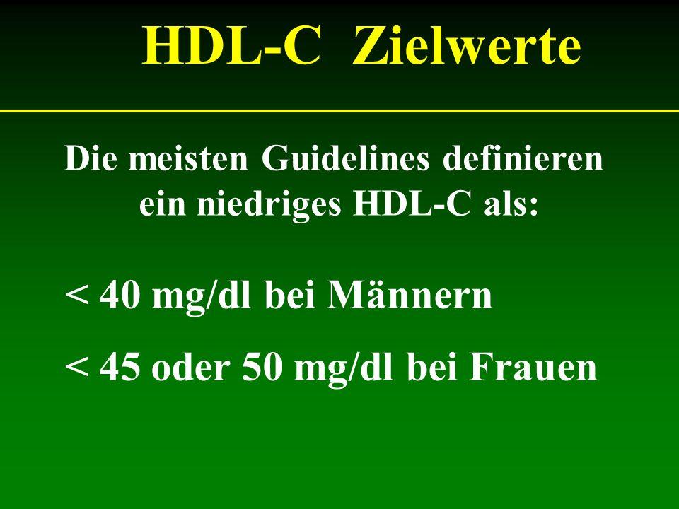 HDL-C Zielwerte Die meisten Guidelines definieren ein niedriges HDL-C als: < 40 mg/dl bei Männern < 45 oder 50 mg/dl bei Frauen