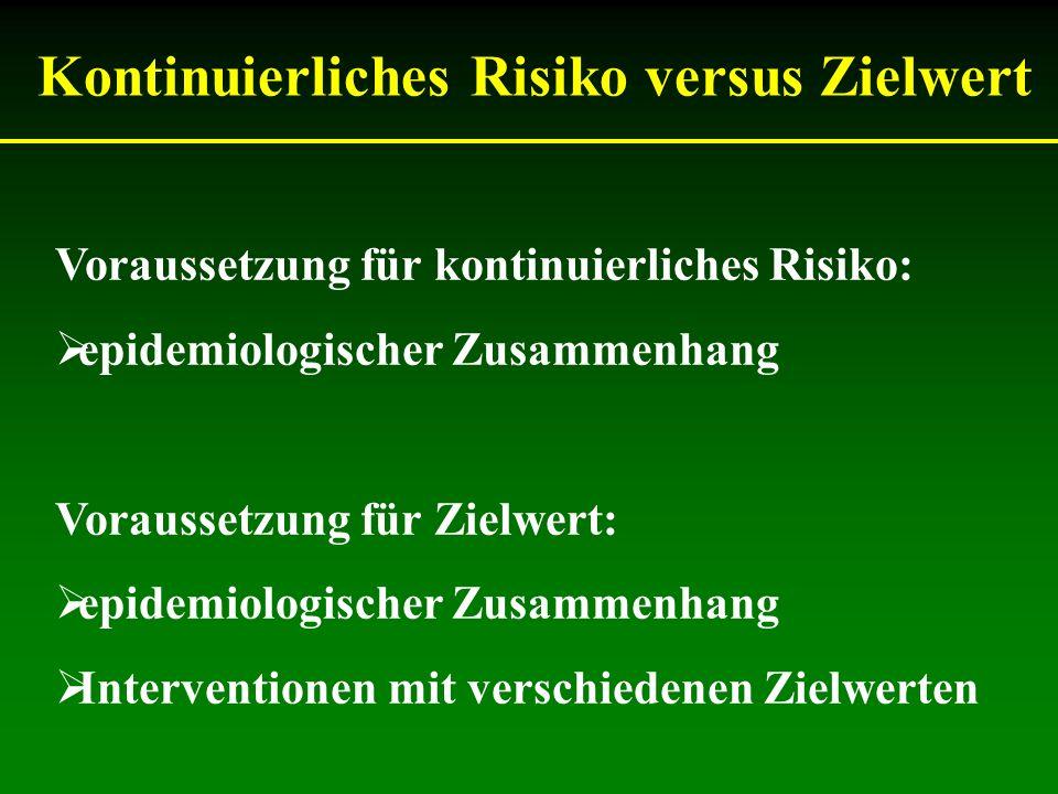 Kontinuierliches Risiko versus Zielwert Voraussetzung für kontinuierliches Risiko: epidemiologischer Zusammenhang Voraussetzung für Zielwert: epidemio