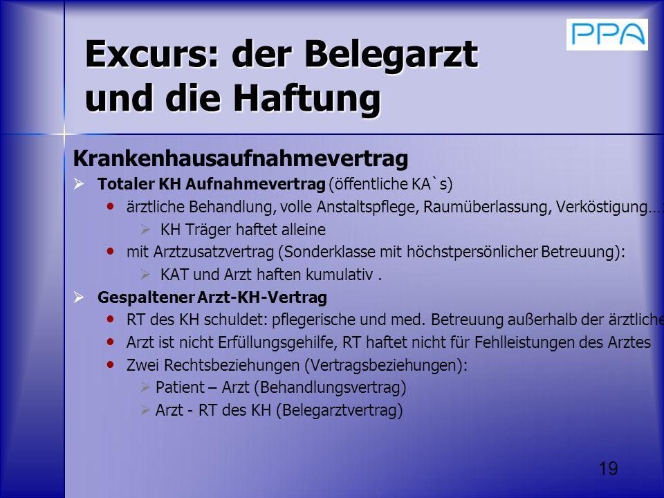 Excurs: der Belegarzt und die Haftung Krankenhausaufnahmevertrag Totaler KH Aufnahmevertrag (öffentliche KA`s) ärztliche Behandlung, volle Anstaltspfl