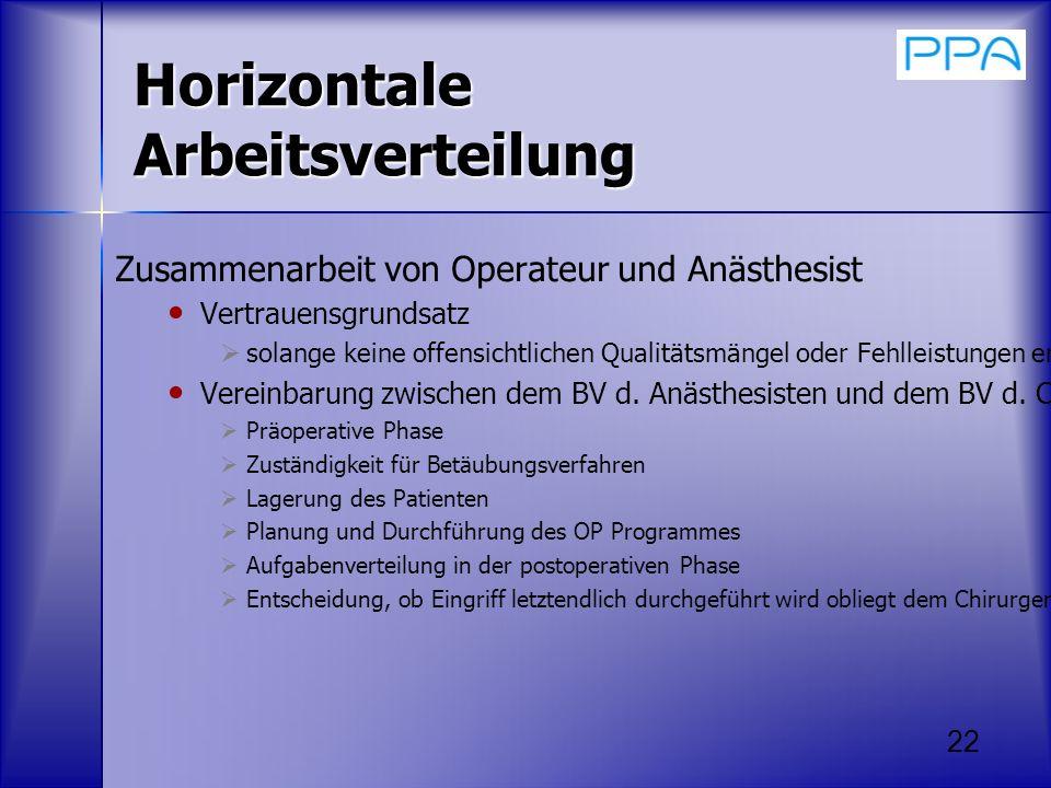 Horizontale Arbeitsverteilung Zusammenarbeit von Operateur und Anästhesist Vertrauensgrundsatz solange keine offensichtlichen Qualitätsmängel oder Feh