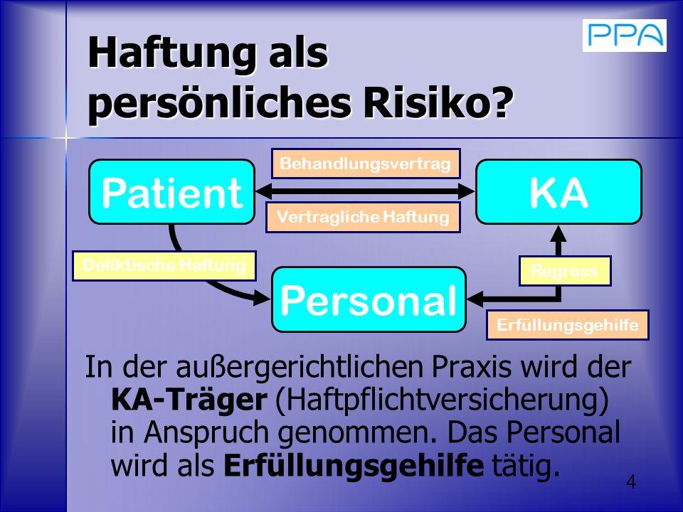 4 Haftung als persönliches Risiko? In der außergerichtlichen Praxis wird der KA-Träger (Haftpflichtversicherung) in Anspruch genommen. Das Personal wi