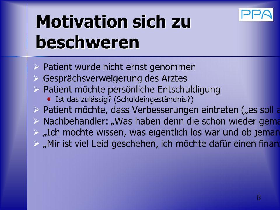 8 Motivation sich zu beschweren Patient wurde nicht ernst genommen Gesprächsverweigerung des Arztes Patient möchte persönliche Entschuldigung Ist das