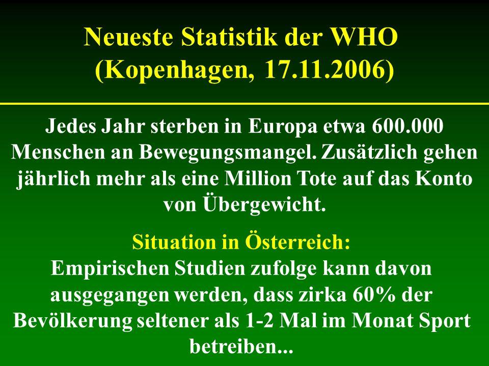 Neueste Statistik der WHO (Kopenhagen, 17.11.2006) Jedes Jahr sterben in Europa etwa 600.000 Menschen an Bewegungsmangel.