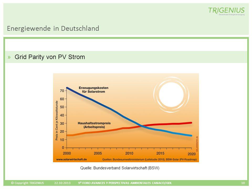 © Copyright TRIGENIUS Energiewende in Deutschland 22.10.2013 9º FORO AVANCES Y PERSPECTIVAS AMBIENTALES CANACO/GDL 10 »Grid Parity von PV Strom Quelle