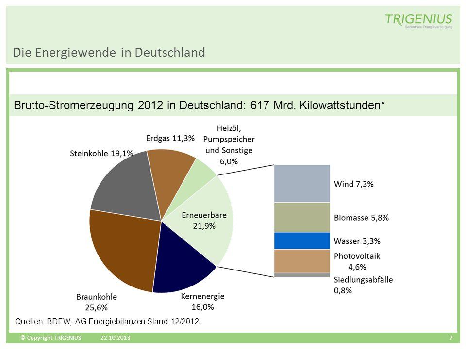 © Copyright TRIGENIUS 7 Quellen: BDEW, AG Energiebilanzen Stand: 12/2012 Brutto-Stromerzeugung 2012 in Deutschland: 617 Mrd. Kilowattstunden* Die Ener