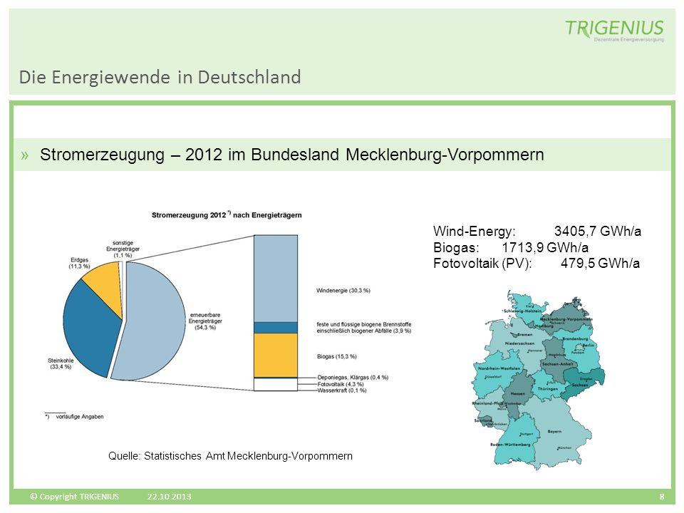 © Copyright TRIGENIUS 8 Quelle: Statistisches Amt Mecklenburg-Vorpommern Die Energiewende in Deutschland »Stromerzeugung – 2012 im Bundesland Mecklenb