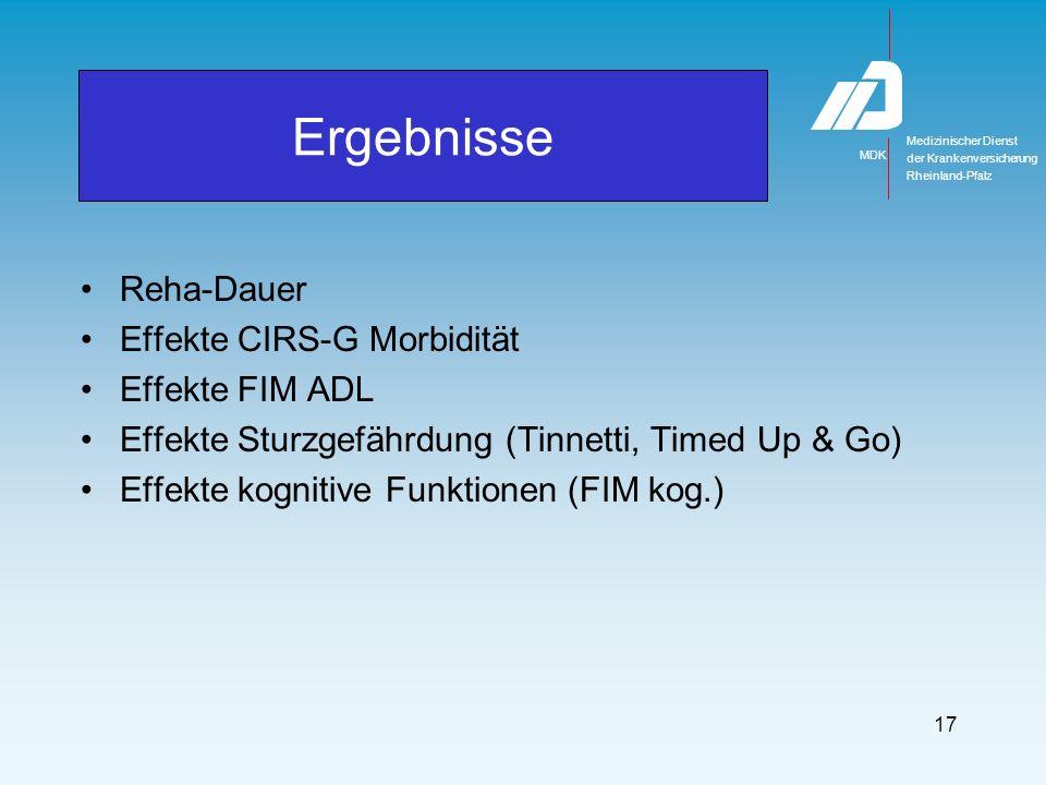 Medizinischer Dienst MDK der Krankenversicherung Rheinland-Pfalz 17 Reha-Dauer Effekte CIRS-G Morbidität Effekte FIM ADL Effekte Sturzgefährdung (Tinnetti, Timed Up & Go) Effekte kognitive Funktionen (FIM kog.) Ergebnisse
