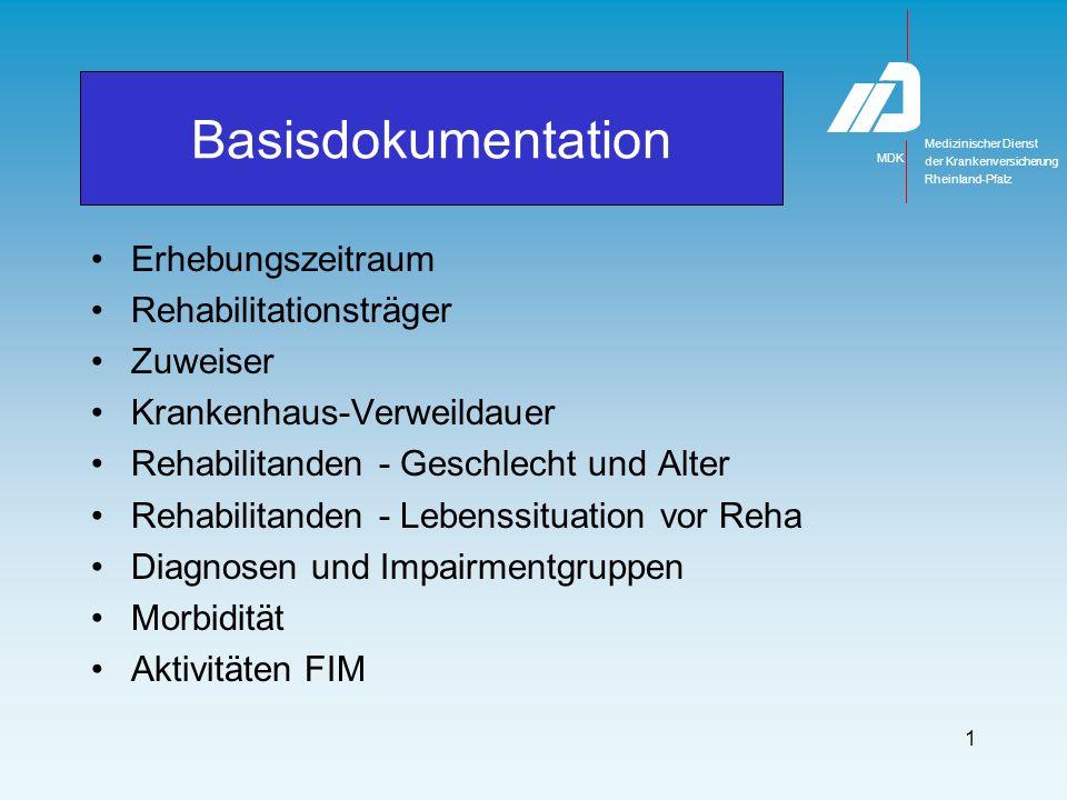 Medizinischer Dienst MDK der Krankenversicherung Rheinland-Pfalz 2 Rehabilitationseinrichtungen und Berichtszeitraum