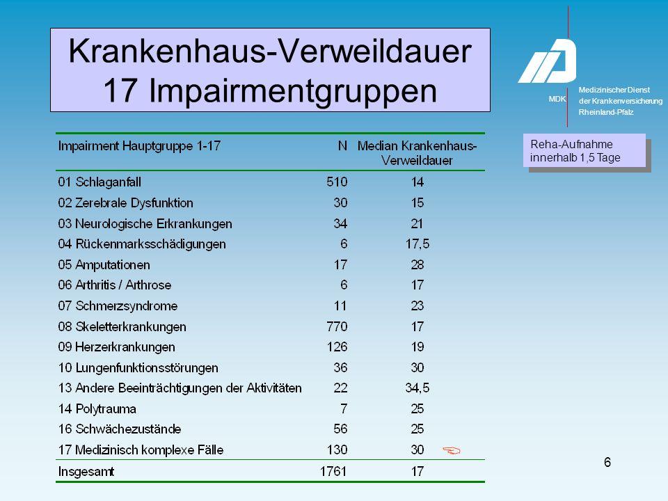 Medizinischer Dienst MDK der Krankenversicherung Rheinland-Pfalz 27