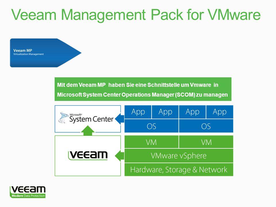Mit dem Veeam MP haben Sie eine Schnittstelle um Vmware in Microsoft System Center Operations Manager (SCOM) zu managen