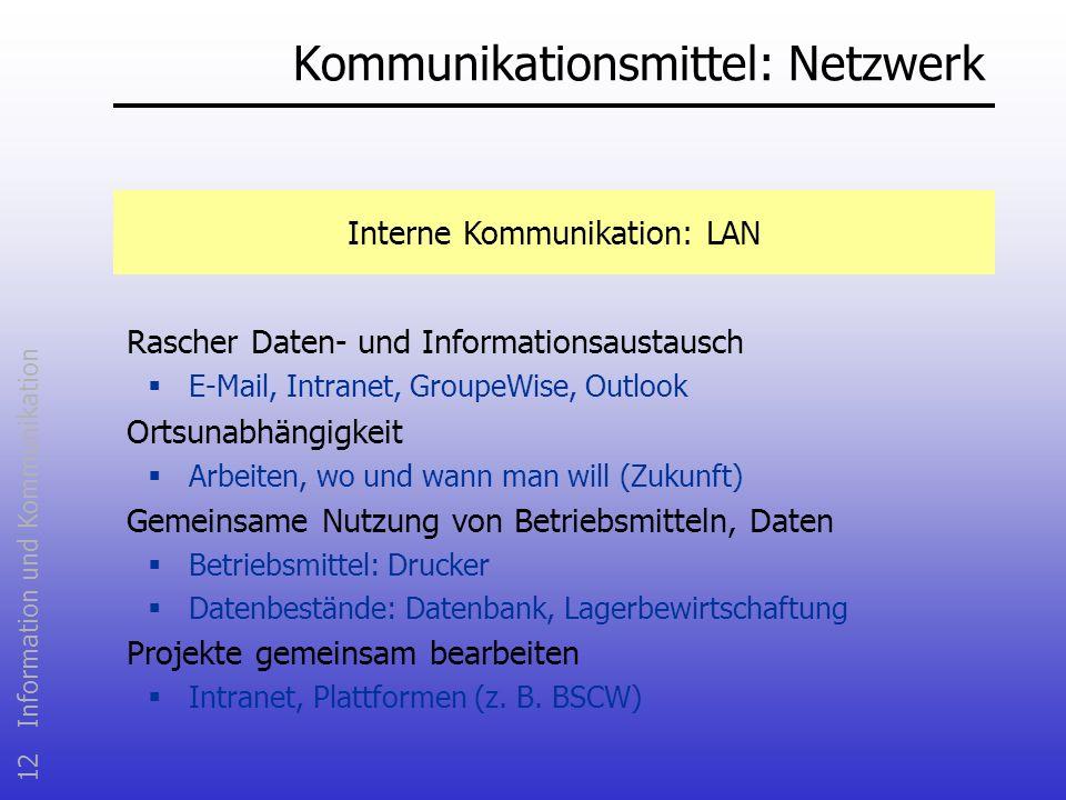 12 Information und Kommunikation Kommunikationsmittel: Netzwerk Interne Kommunikation: LAN Rascher Daten- und Informationsaustausch E-Mail, Intranet,