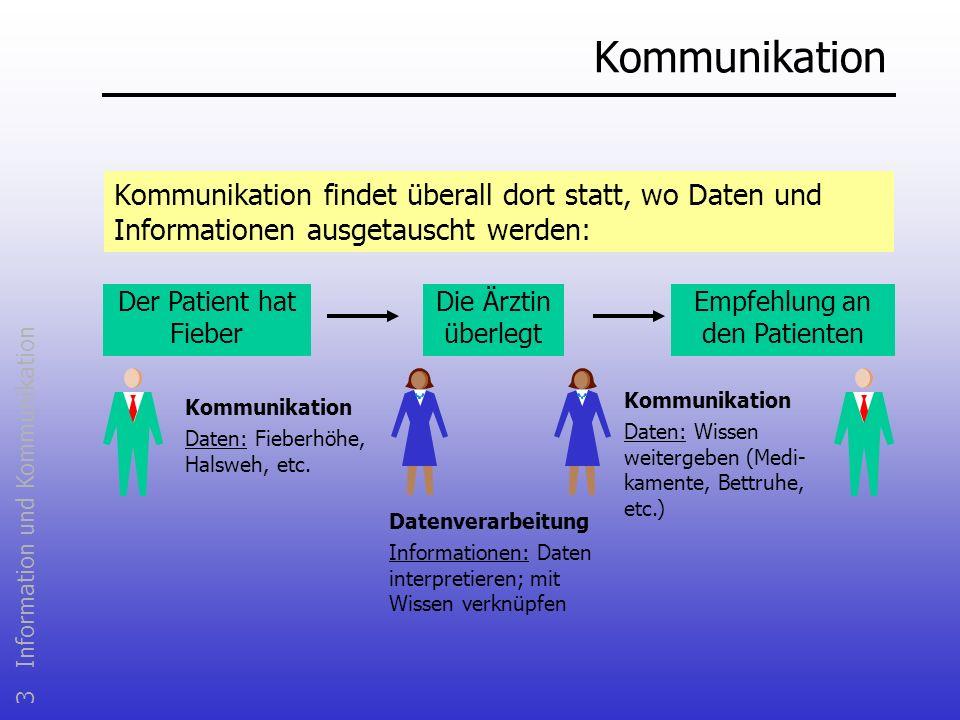 3 Information und Kommunikation Kommunikation Kommunikation findet überall dort statt, wo Daten und Informationen ausgetauscht werden: Der Patient hat