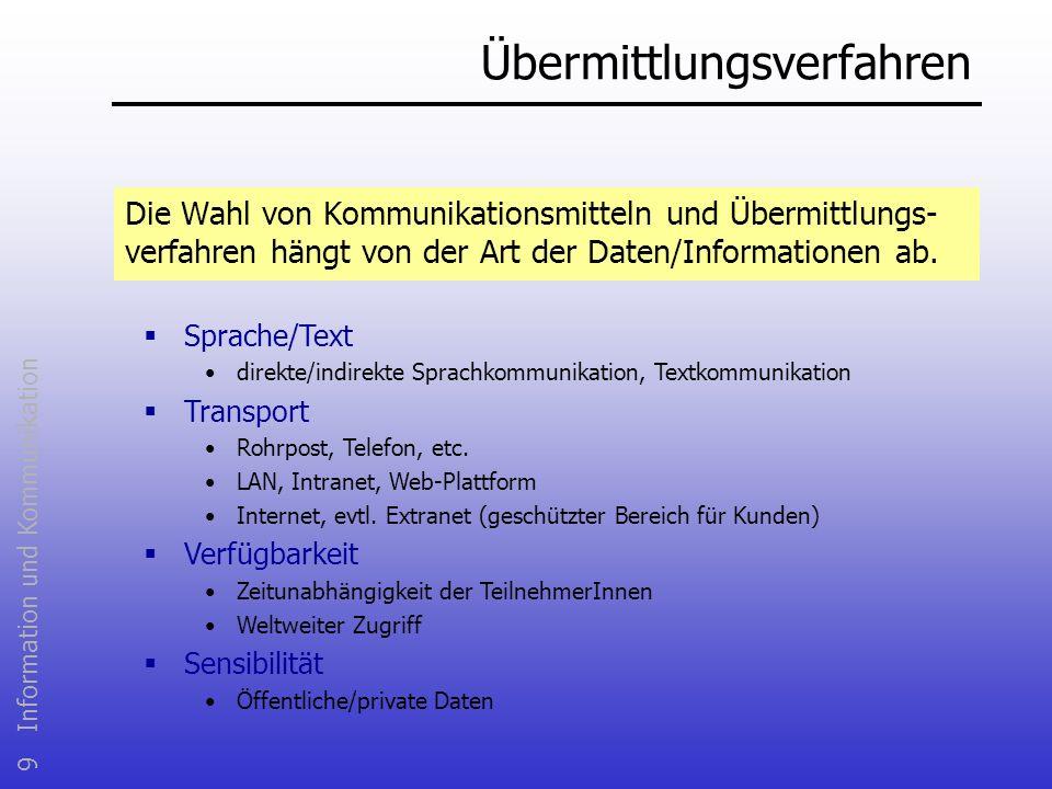 9 Information und Kommunikation Übermittlungsverfahren Die Wahl von Kommunikationsmitteln und Übermittlungs- verfahren hängt von der Art der Daten/Inf