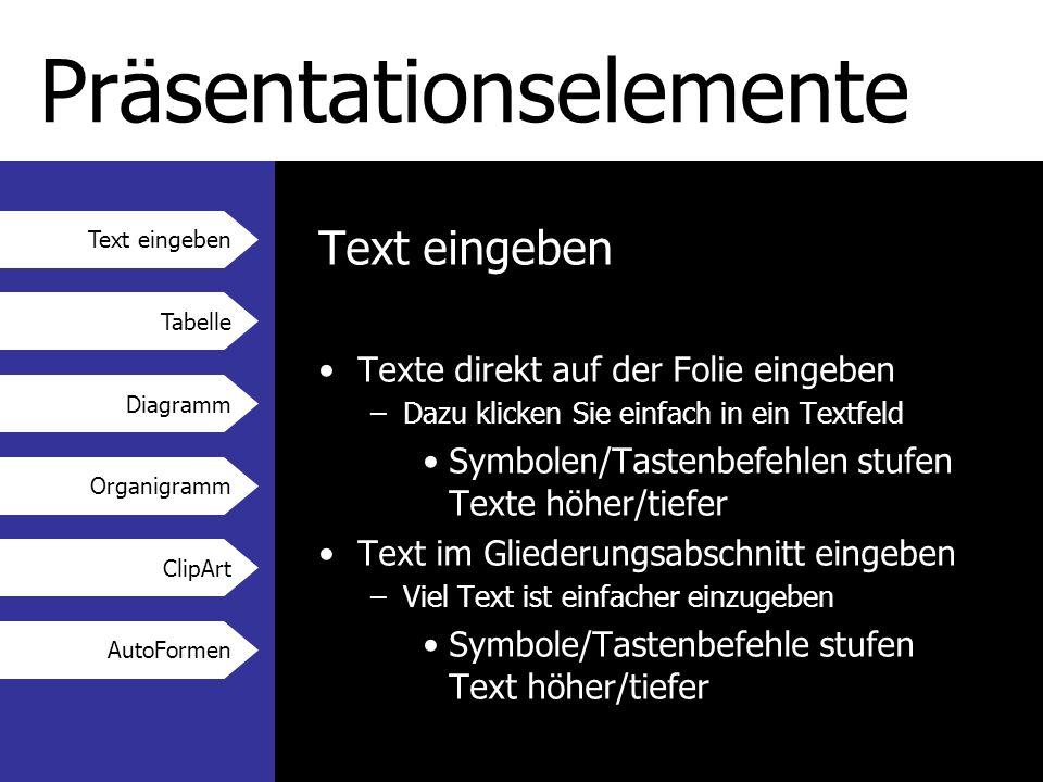 Text eingeben Tabelle Diagramm Organigramm ClipArt AutoFormen Präsentationselemente Text eingeben Texte direkt auf der Folie eingeben –Dazu klicken Sie einfach in ein Textfeld Symbolen/Tastenbefehlen stufen Texte höher/tiefer Text im Gliederungsabschnitt eingeben –Viel Text ist einfacher einzugeben Symbole/Tastenbefehle stufen Text höher/tiefer