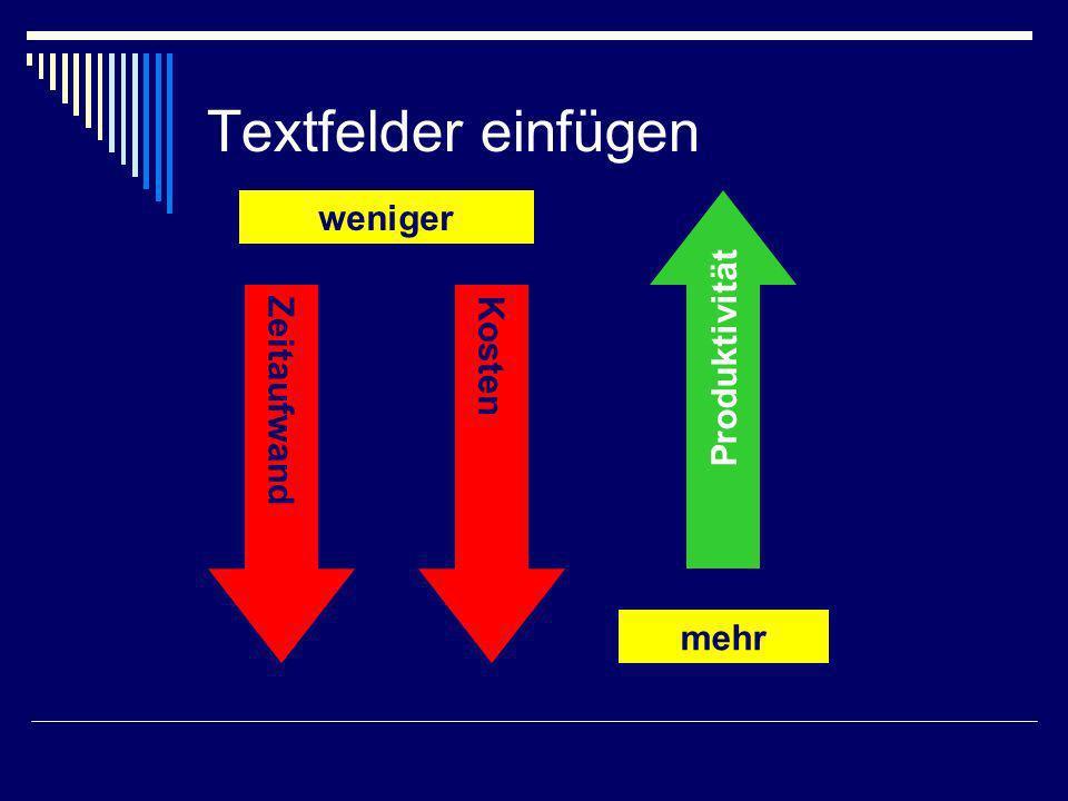 Textfelder gruppieren Anwendung am Arbeitsplatz Informatik- Grundlagen Textverarbeitung Tabellenkalkulation GeschäftsgrafikenE-Mail, Internet WindowsPräsentation Hardware Software DatensicherheitNetzwerk AktualitätenErgonomie Lerninhalte