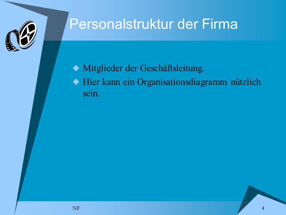 NF 4 Personalstruktur der Firma Mitglieder der Geschäftsleitung. Hier kann ein Organisationsdiagramm nützlich sein.