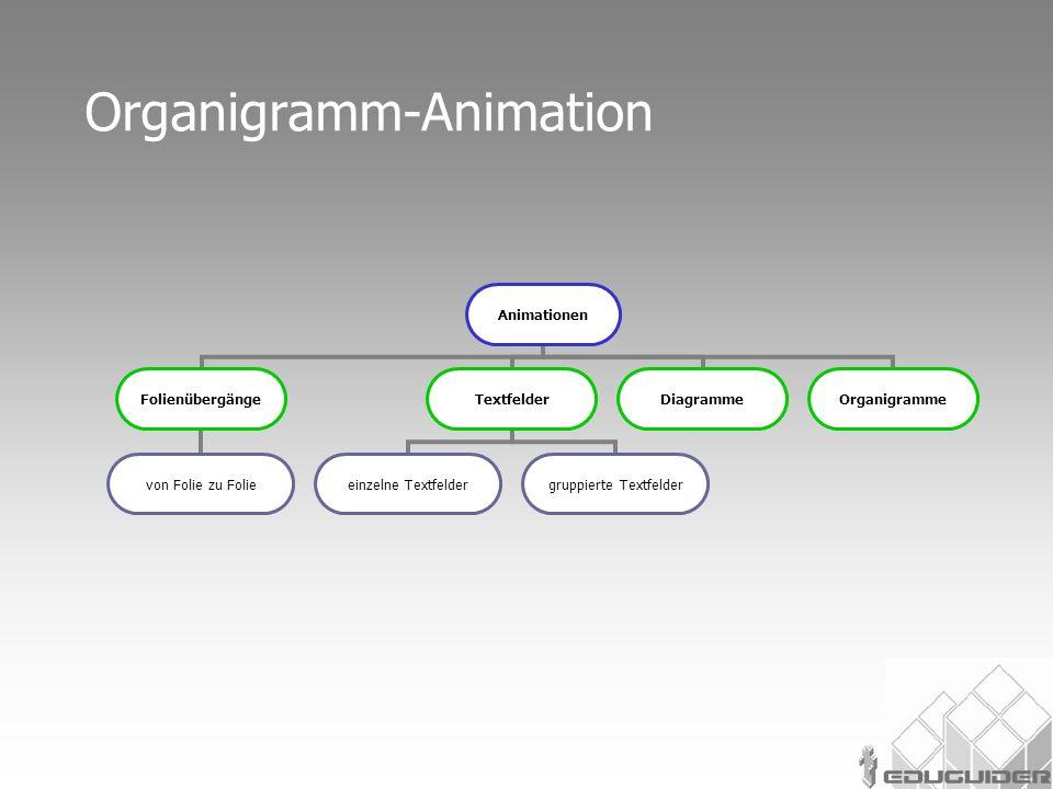 Organigramm-Animation Animationen Folienübergänge von Folie zu Folie Textfelder einzelne Textfelder gruppierte Textfelder DiagrammeOrganigramme