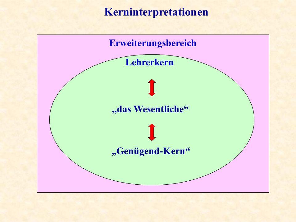Erweiterungsbereich Lehrplankern Lehrerkern das Wesentliche Genügend-Kern Kerninterpretationen