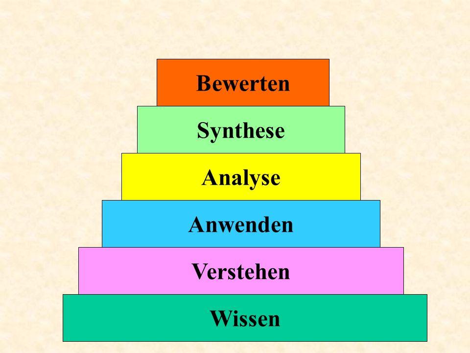 Wissen Verstehen Anwenden Analyse Synthese Bewerten