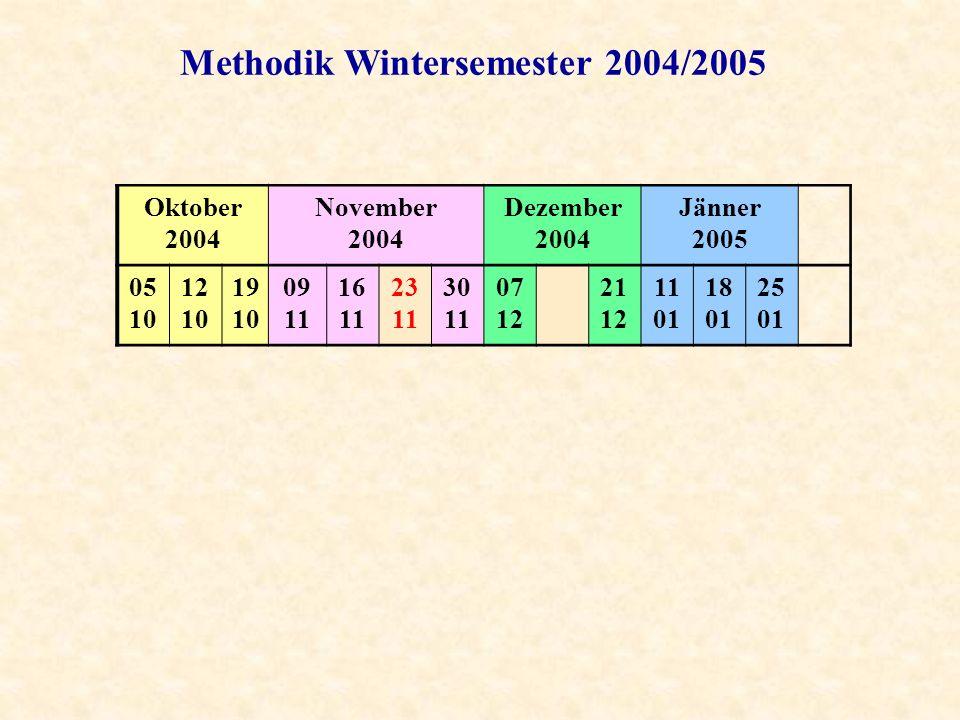 Oktober 2004 November 2004 Dezember 2004 Jänner 2005 05 10 12 10 19 10 09 11 16 11 23 11 30 11 07 12 21 12 11 01 18 01 25 01 Methodik Wintersemester 2