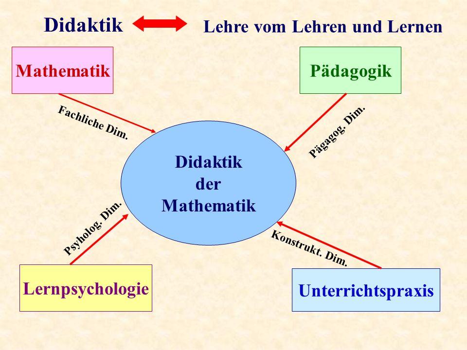 Didaktik Lehre vom Lehren und Lernen Didaktik der Mathematik Fachliche Dim.